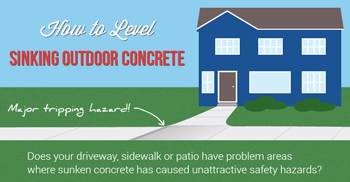 Repair Sunked Concrete with PolyLevel® in Mid and Western Michigan
